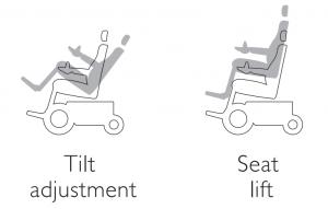 Permobil C450 MX Kids Wheelchair